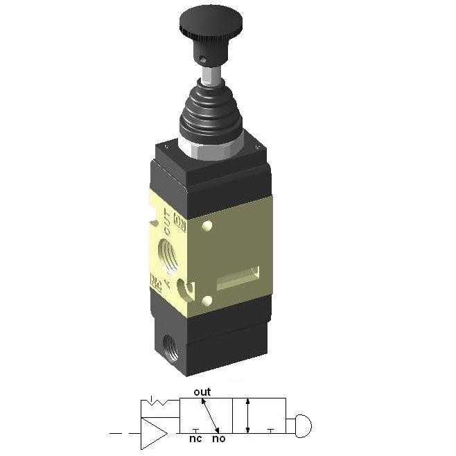 Manually Actuated Spool Valve 1/4″ 3/2