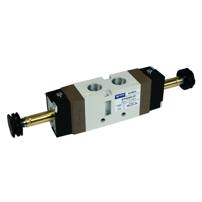 Flexible Solenoid Valve SF4200-IP