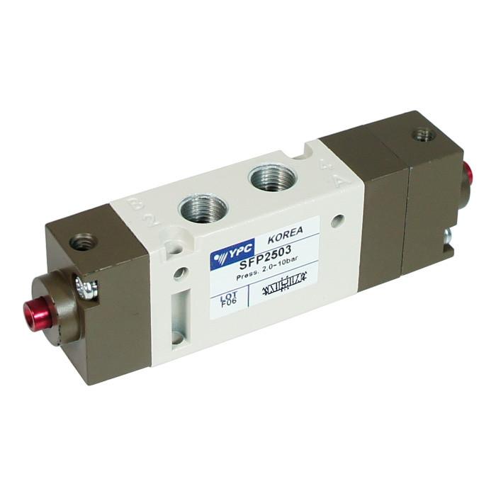 Pneumatic Control Valve SFP2503