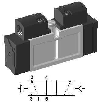 Pneumatic Valve SIP220, 5/2 Double, ISO-0 Compatible