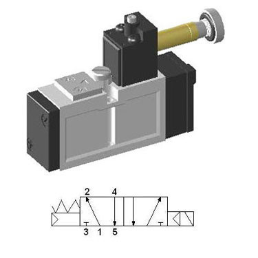Solenoid valve 5/2 single ISO-0 15407-1